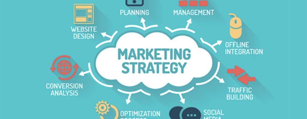 Marketing Videos - Marketing Strategy