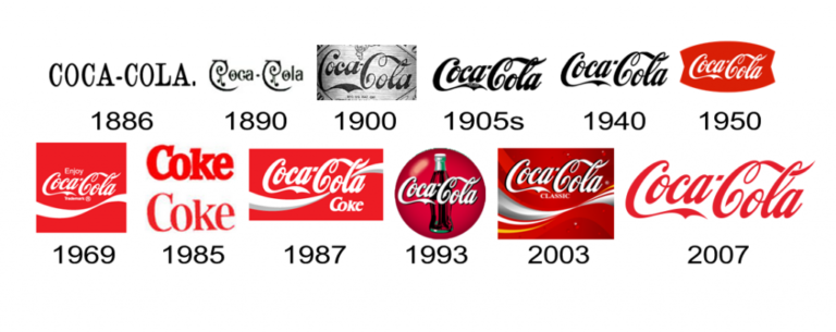The Coca Cola logo did not change much over time
